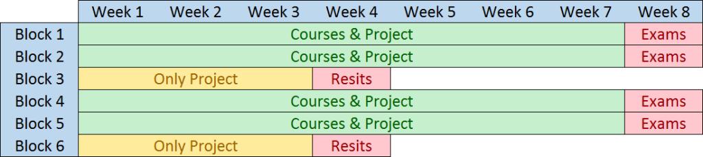 DKE schedule