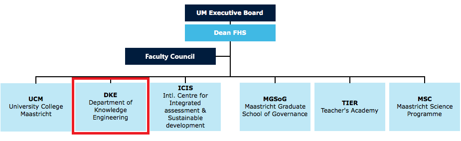 FHS diagram 2